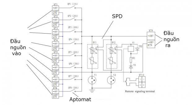 cấu tạo và nguyên lý hoạt động của thanh nguồn pdu